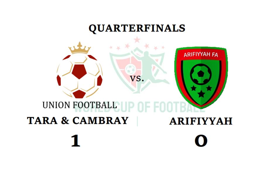 quarterfinals_003.png.8ff042328a04f0b7a1164bedcf8b5440.png